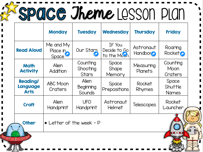 preschool-space-theme-lesson-plan