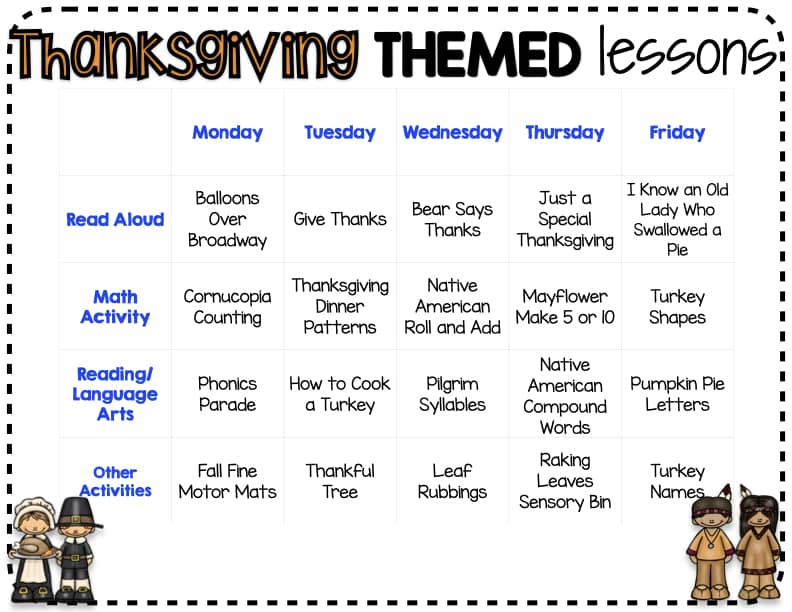 Thanksgiving theme lesson plan
