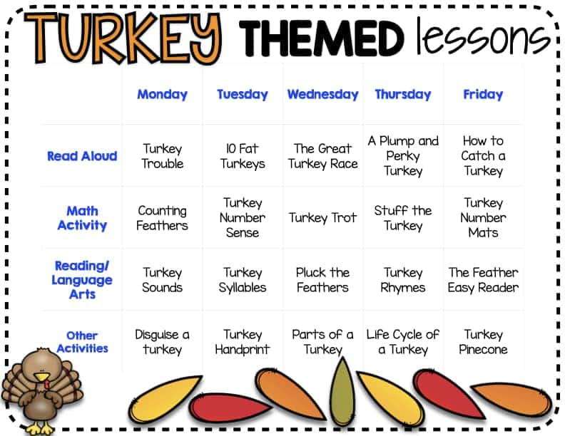 turkey theme lesson plan